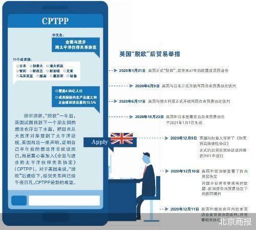 英国借CPTPP重塑经贸圈