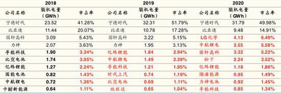 欣旺达:动力电芯领域能否建立竞争优势?