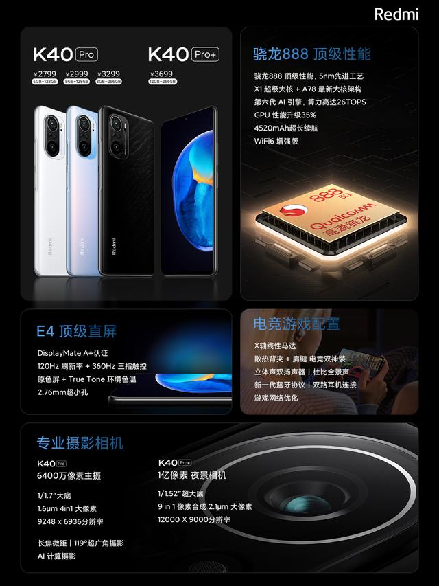 Redmi K40系列发布:骁龙8系处理器加持 售1999元起
